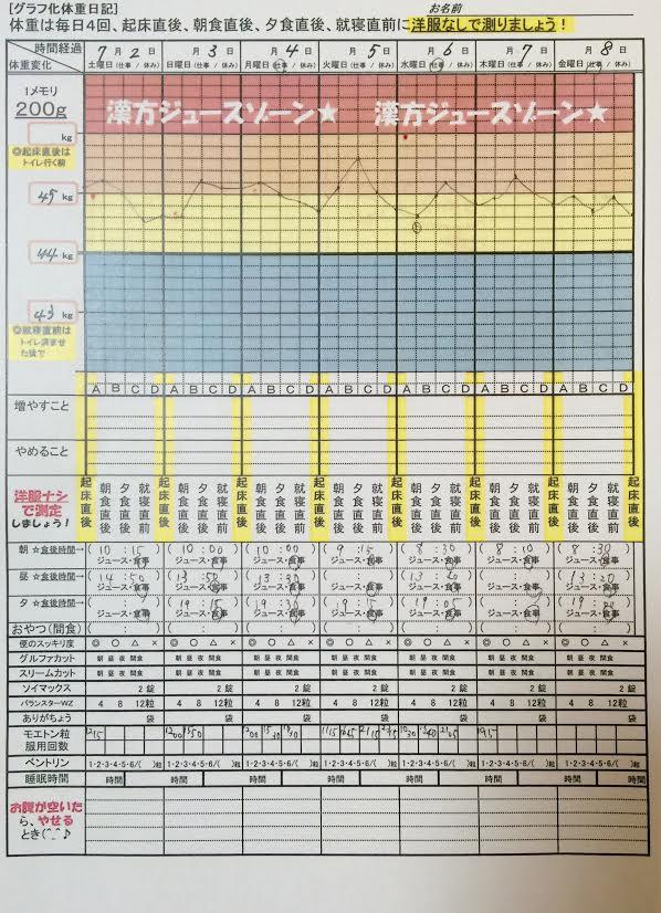 森さんキープグラフ②