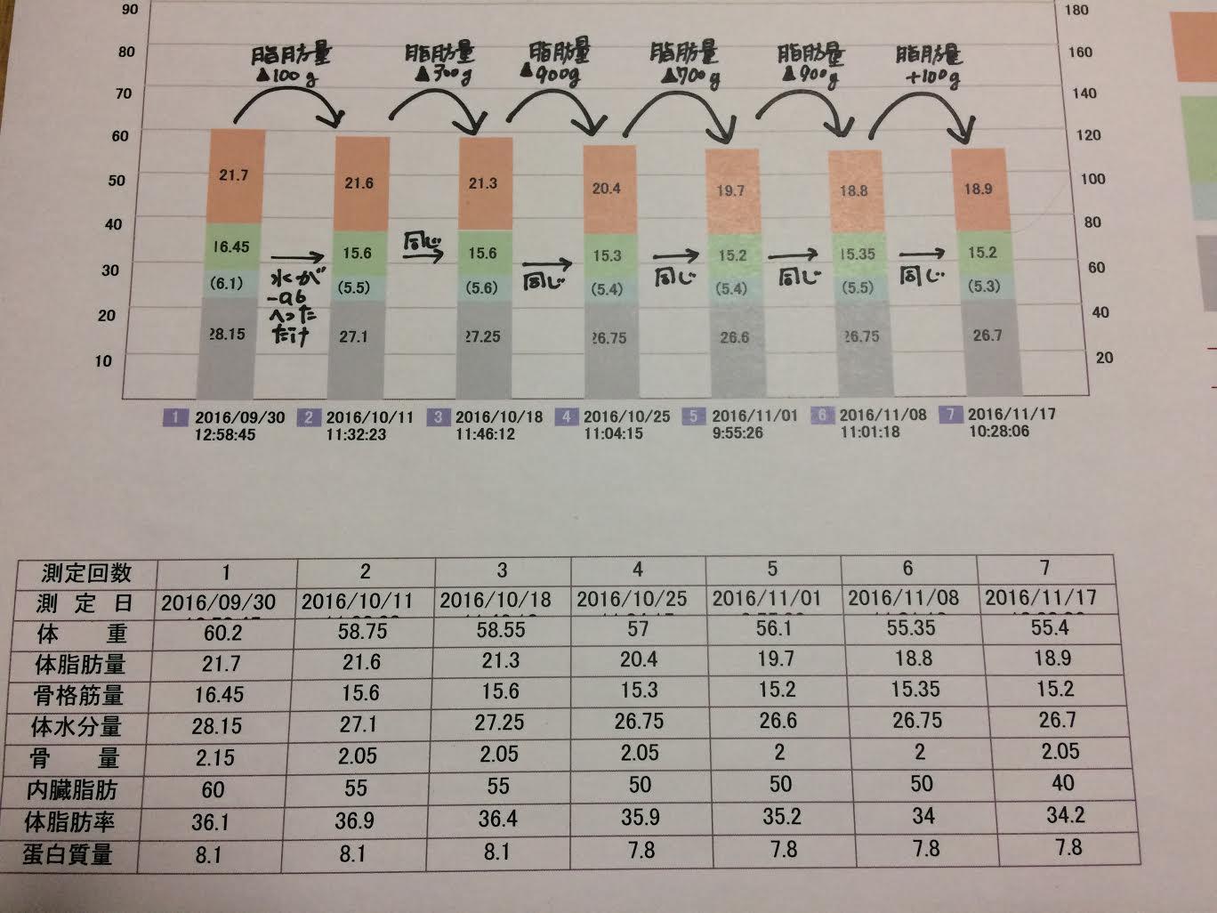 %e8%be%b0%e5%b7%b3%e3%81%95%e3%82%93%ef%bc%99%e6%9c%88%ef%bc%93%ef%bc%90%e6%97%a5%ef%bd%9e%e3%81%ae%e6%8e%a8%e7%a7%bb%e3%82%b0%e3%83%a9%e3%83%95