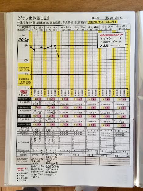 4月19日グラフ